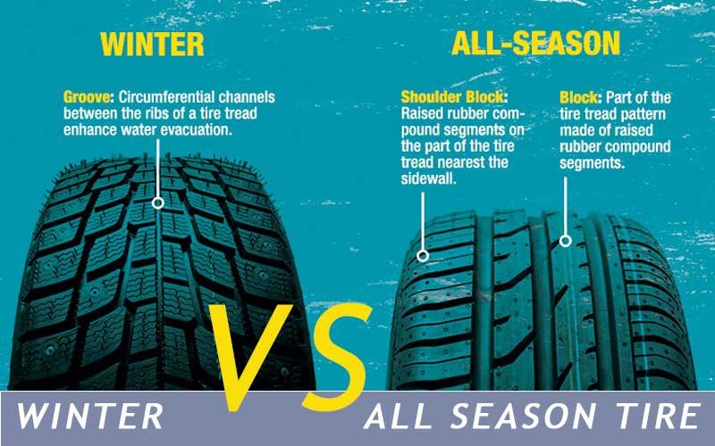 winter vs all season tire