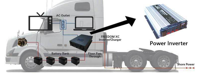 Top 10 Best Power Inverters for Semi Trucks 2019 – The Truth Revealed
