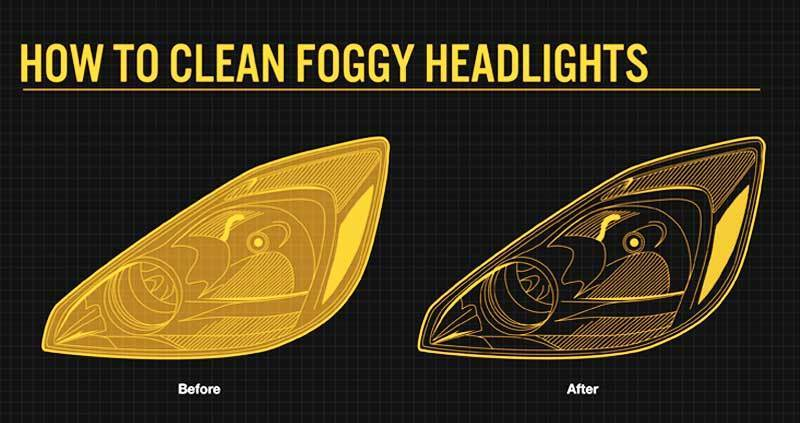 Cleaning Foggy Headlights