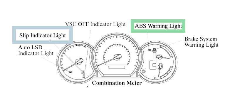 How Toyota VSC Reset Light