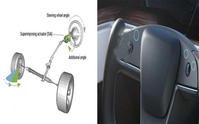 Yoke steering high ratio