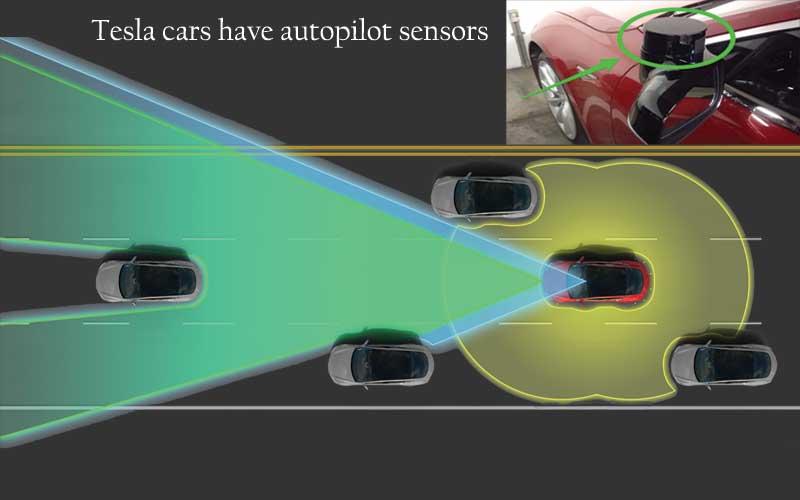 Model S Autopilot sensor control system .